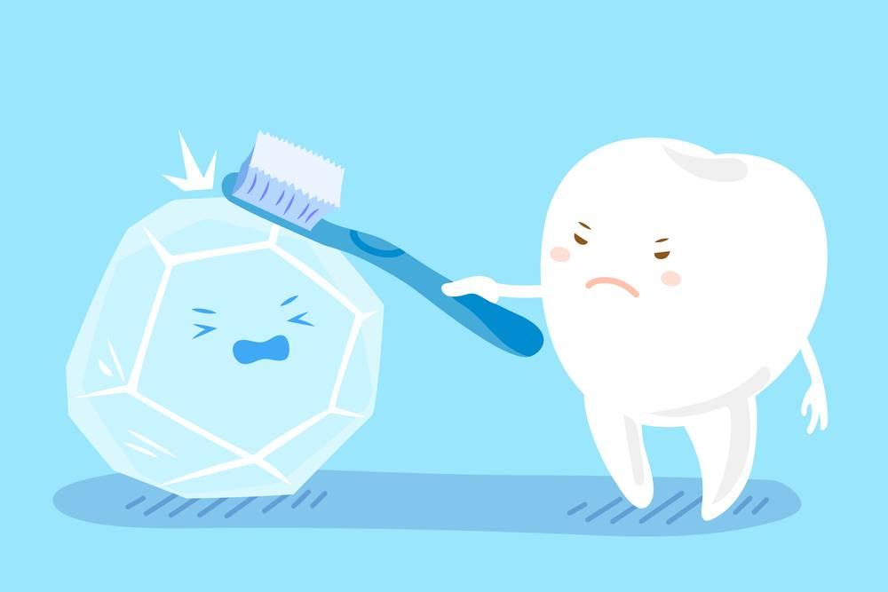 Dentes Sensiveis Conheca As Causas E Tratamentos Compass3d